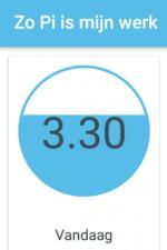 Een voorbeeld van een Pi score